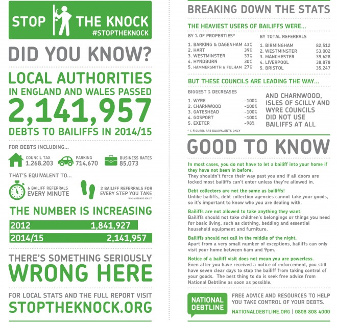 Stop the Knock 2015 Campaign with Money Advice Trust and Disease Called Debt