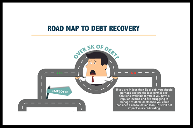roadmap to debt recovery